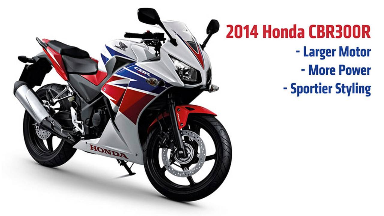 2014 Honda CBR300R — First Photos And Specs