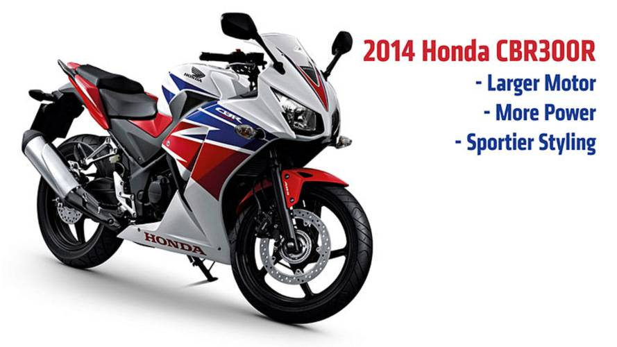 2014 Honda CBR300R: First Photos And Specs