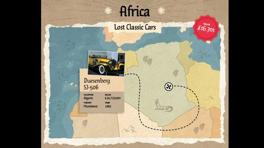 Automotive Treasure Map
