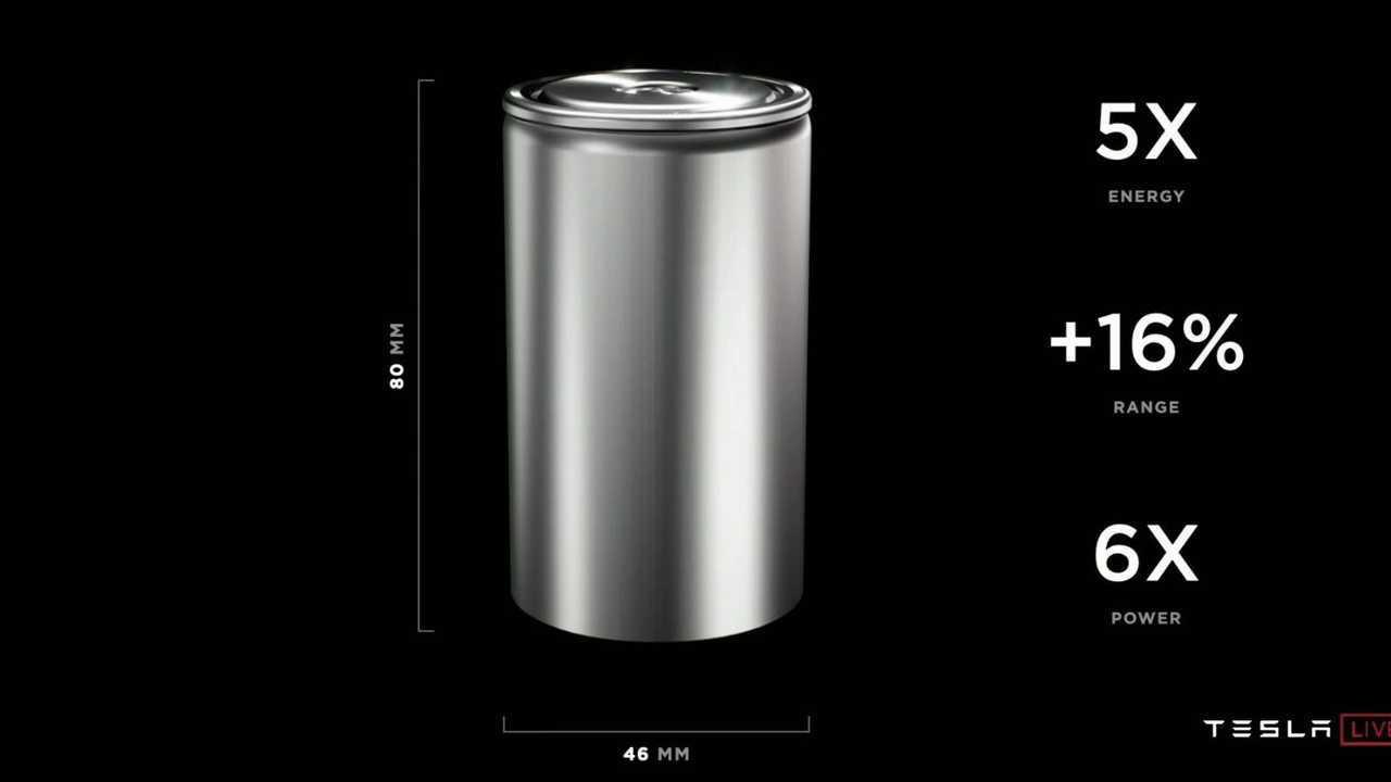 Tesla: tutte le novità del Battery Day, dalle celle 4680 alla scocca con batterie