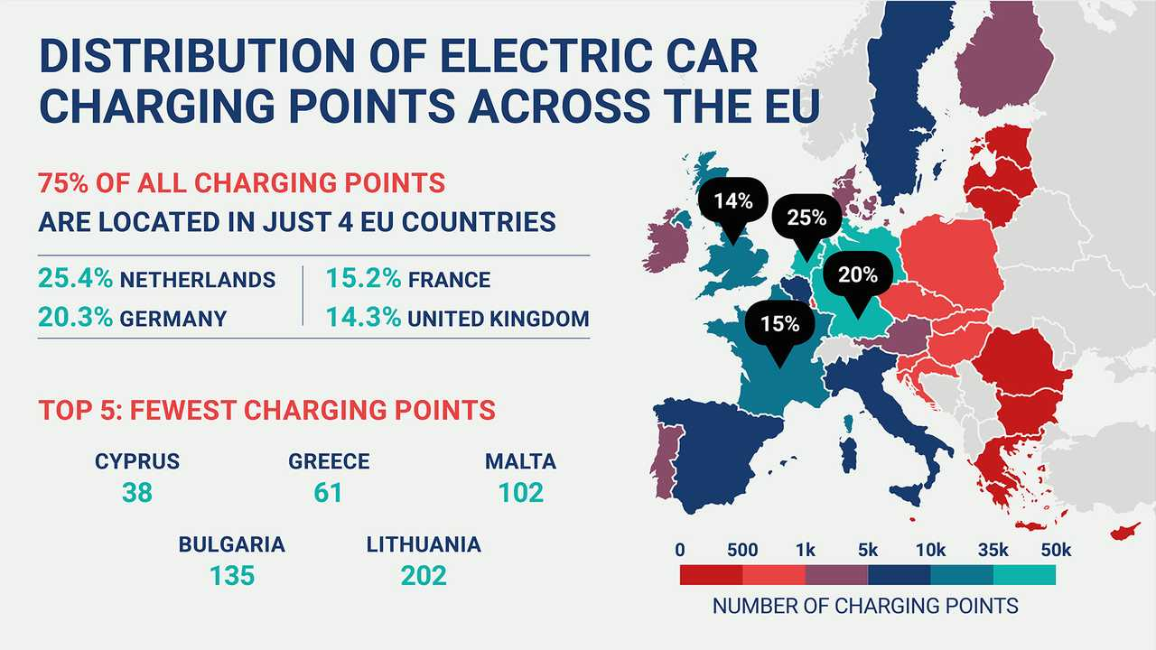 ACEA Charging points Europe 20201028