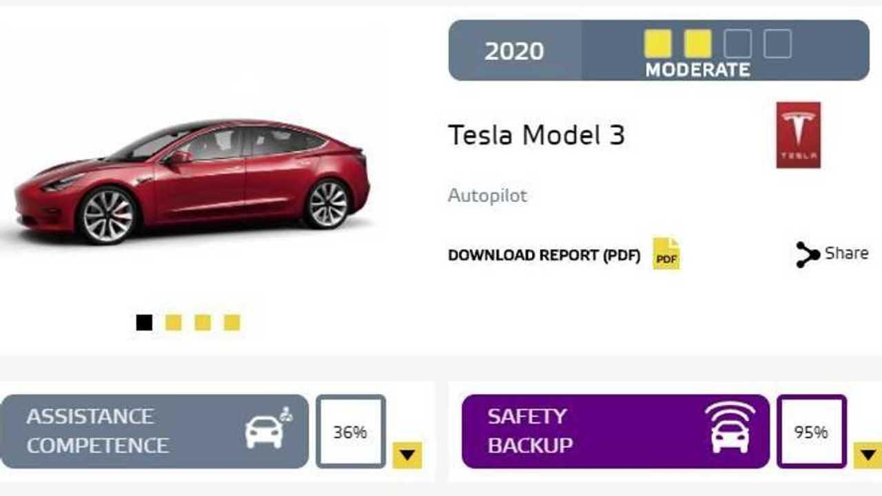 Tesla Model3: risultato mediocre negli ultimi test EuroNCAP