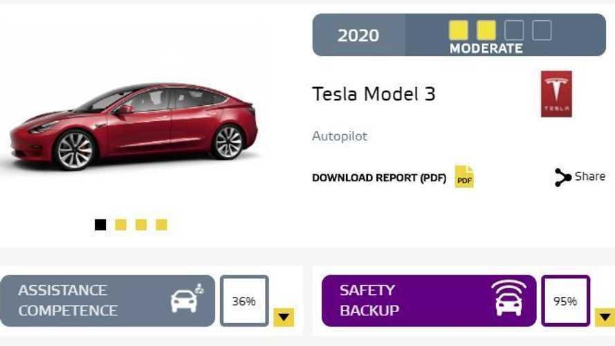 L'Autopilot Tesla non è il migliore: ecco la classifica EuroNCAP