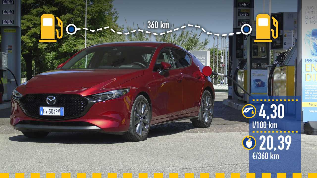 Mazda3 2019, prueba de consumo