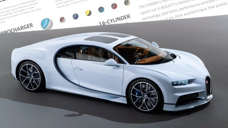 How much does a Bugatti actually cost?