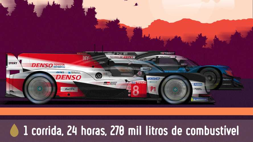 A fascinante logística de 270 mil litros de combustível para as 24 Horas de Le Mans