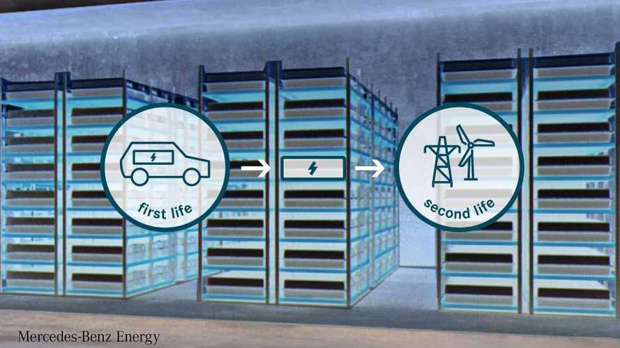 Mercedes, a Pechino il primo impianto di stoccaggio batterie
