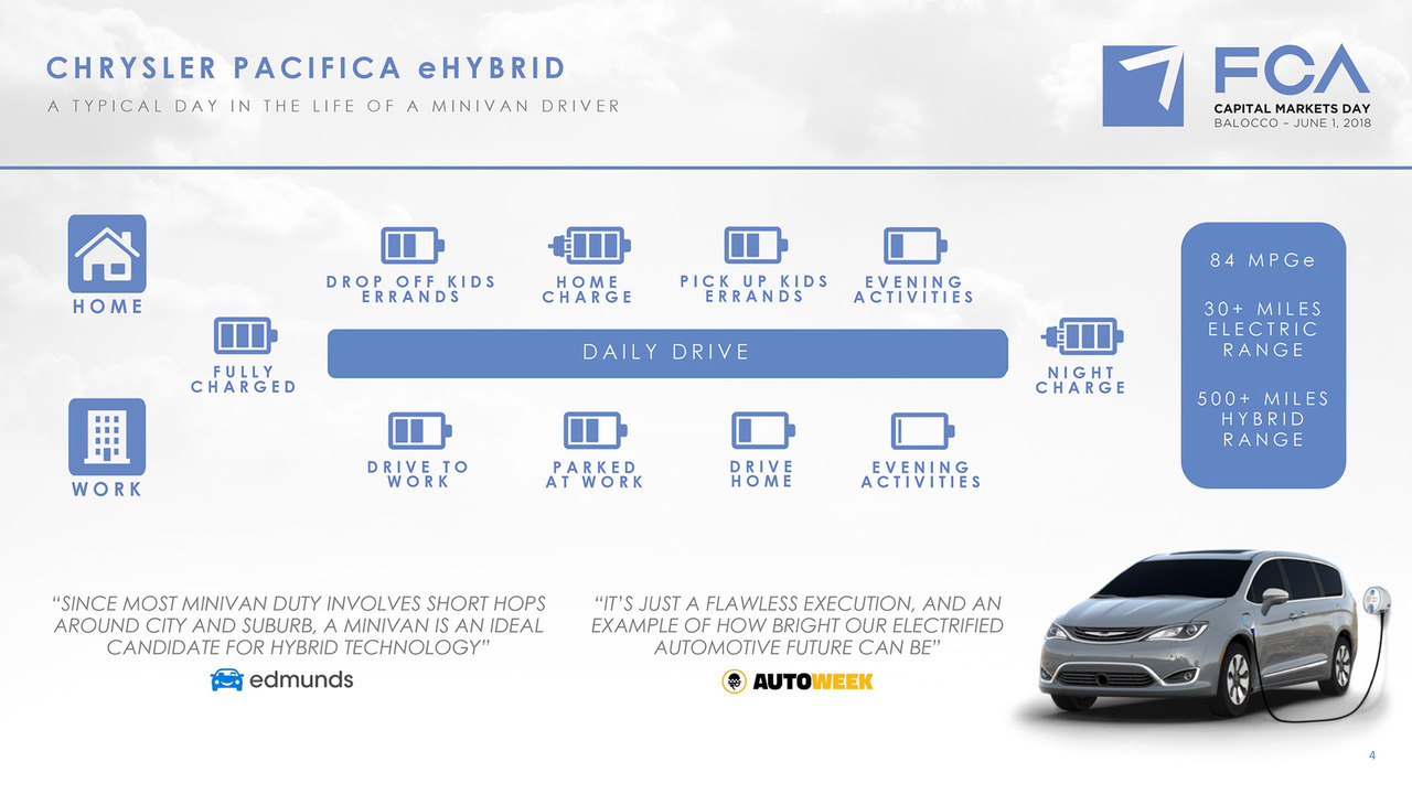chrysler-pacifica-ehybrid