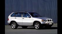 BMW rüstet auf und nach