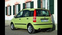 Test Fiat Panda