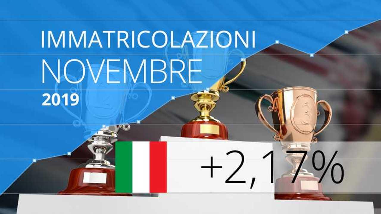 Mercato auto Italia novembre 2019