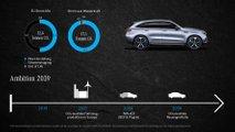 Mercedes EQC, ecco quanto inquina nell'intero ciclo di vita