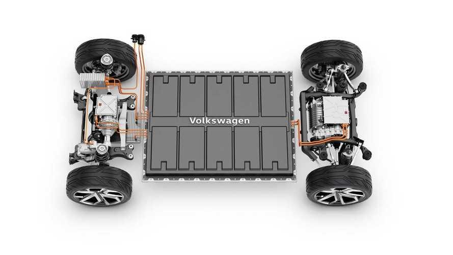 Plataforma Volkswagen MEB