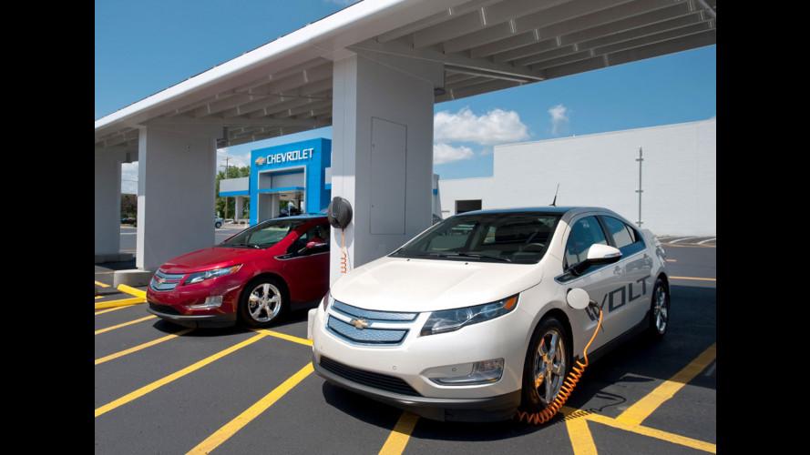 L'auto elettrica a ricarica solare