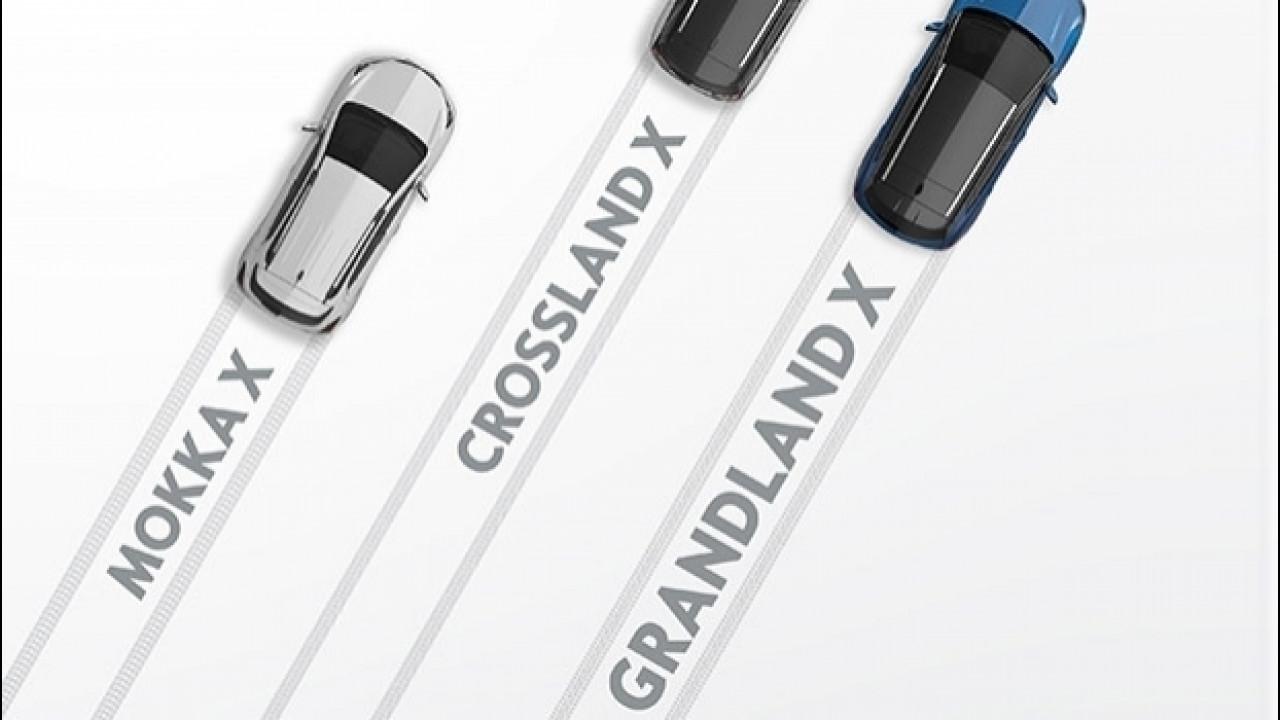 [Copertina] - Opel Grandland X, l'offensiva SUV tedesca si rafforza