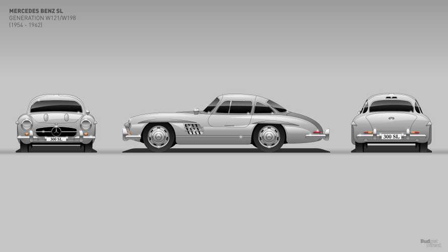Mercedes-Benz SL Evolution
