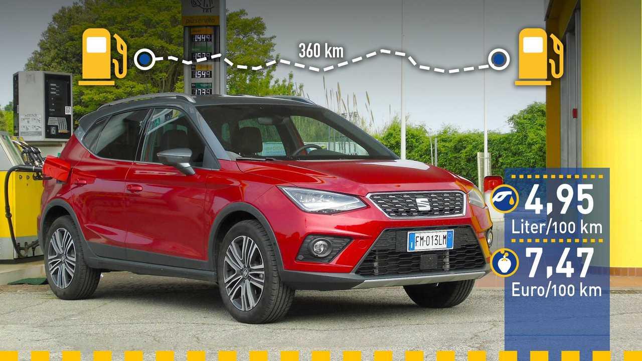 Seat Arona Fuel-Consumption Cover
