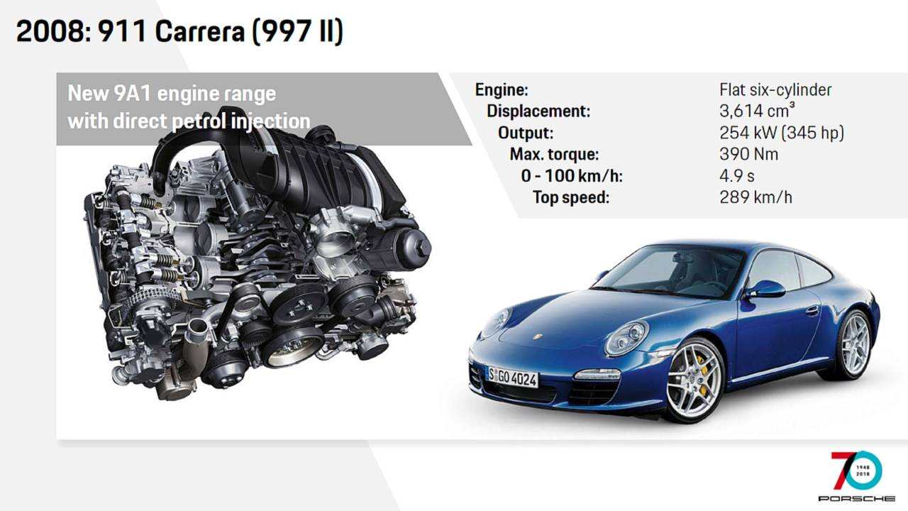 2008 997 Facelift Engine