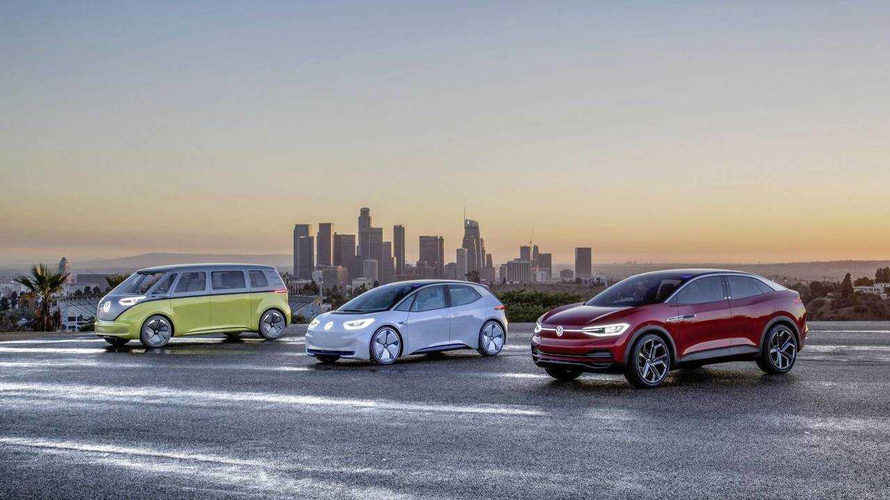 Familia Volkswagen I.D. 2020