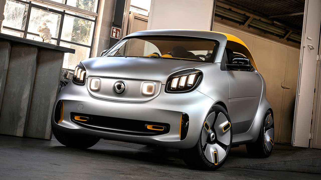 smart forease + Concept