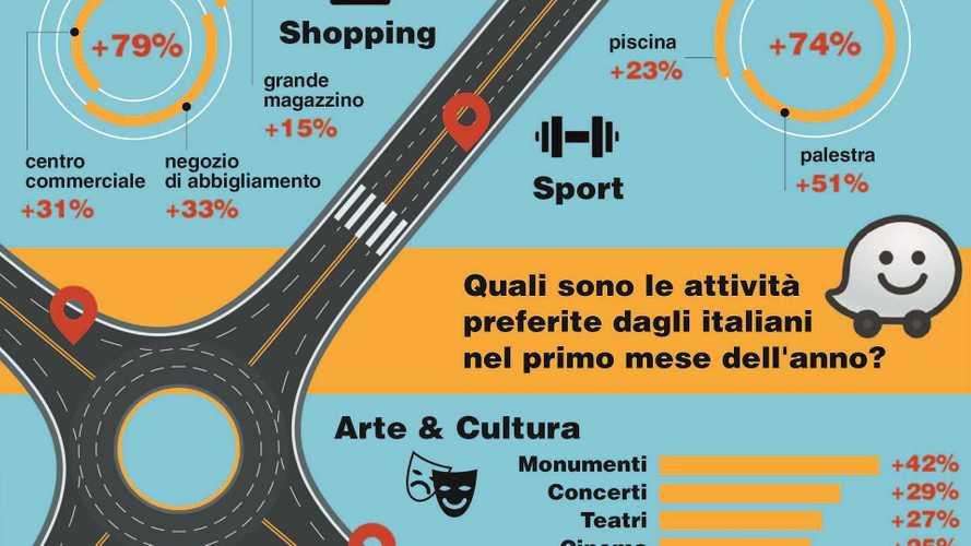 Waze, le mete degli automobilisti italiani in un'infografica