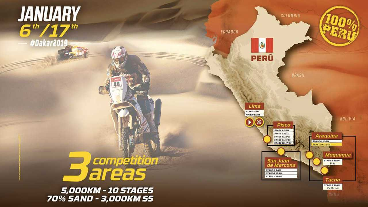 2019 Dakar Rally Everything You Need To Know