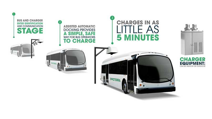 Proterra Electric Buses Reached Two Million Miles of Revenue Service