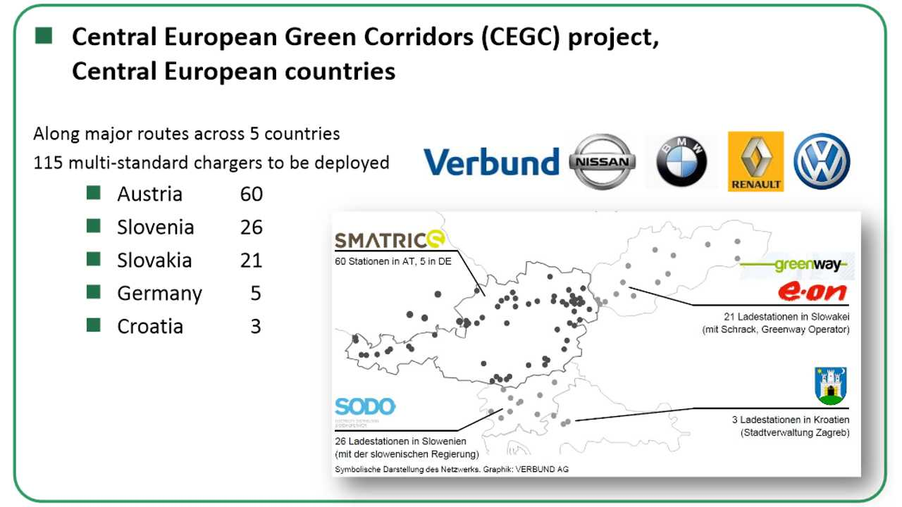 Multi-standard chargers: EU-funded projects (2/3)
