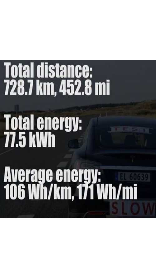 Bjorn Nyland Drives Tesla Model S P85D 452.8 Miles On Single Charge - Video