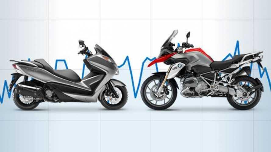 Mercato Moto-Scooter novembre 2013: moto a -17,5%, scooter a -19,4%