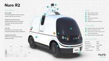 guida autonoma auto senza parabrezza e specchietti