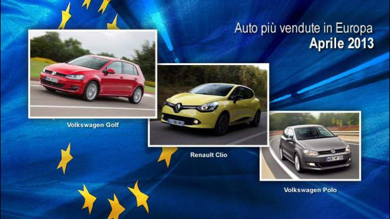 [Copertina] - Le auto più vendute in Europa, la classifica di aprile
