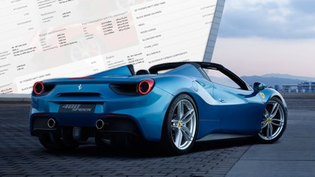 How Much Does A Ferrari Actually Cost?