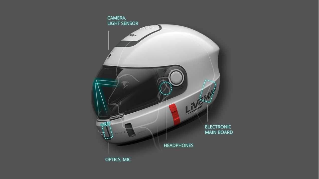 LiveMap Helmet