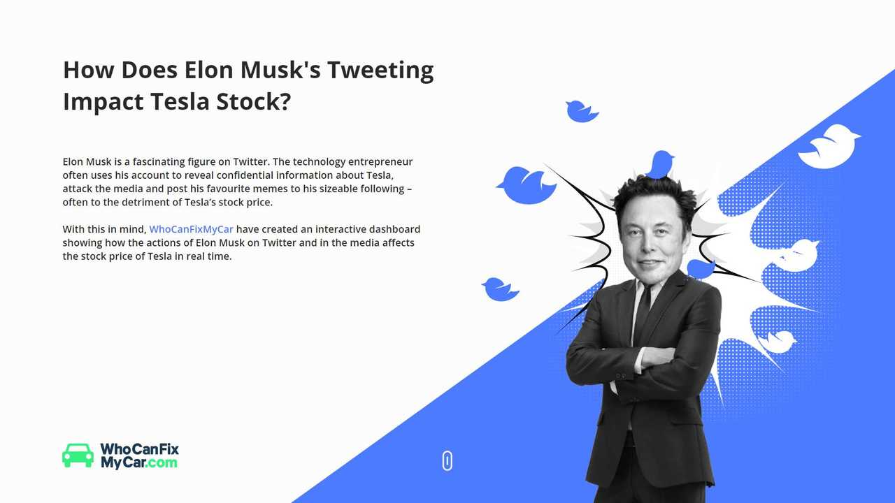 Has This Company Managed To Measure The Power of Elon Musk's Tweets?