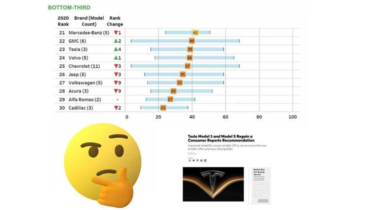 online dating sites Consumer Reports veel vis dating meme