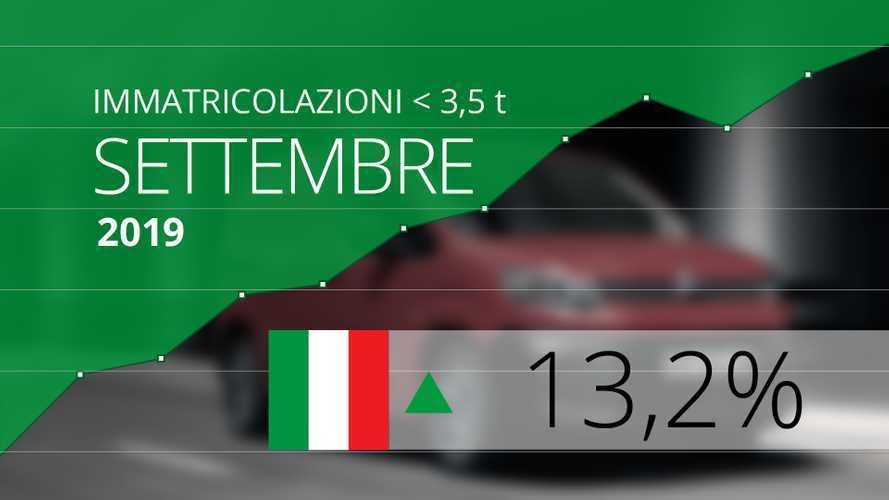 Mercato Furgoni, + 13,2% a settembre