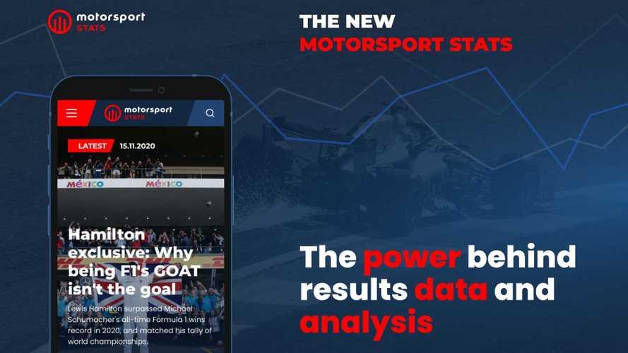 Перезапуск сайта Motorsport Stats: новые стиль и функции