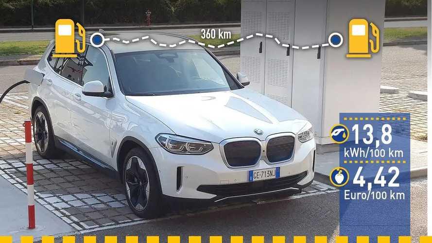 Tatsächlicher Verbrauch: BMW iX3 im Test