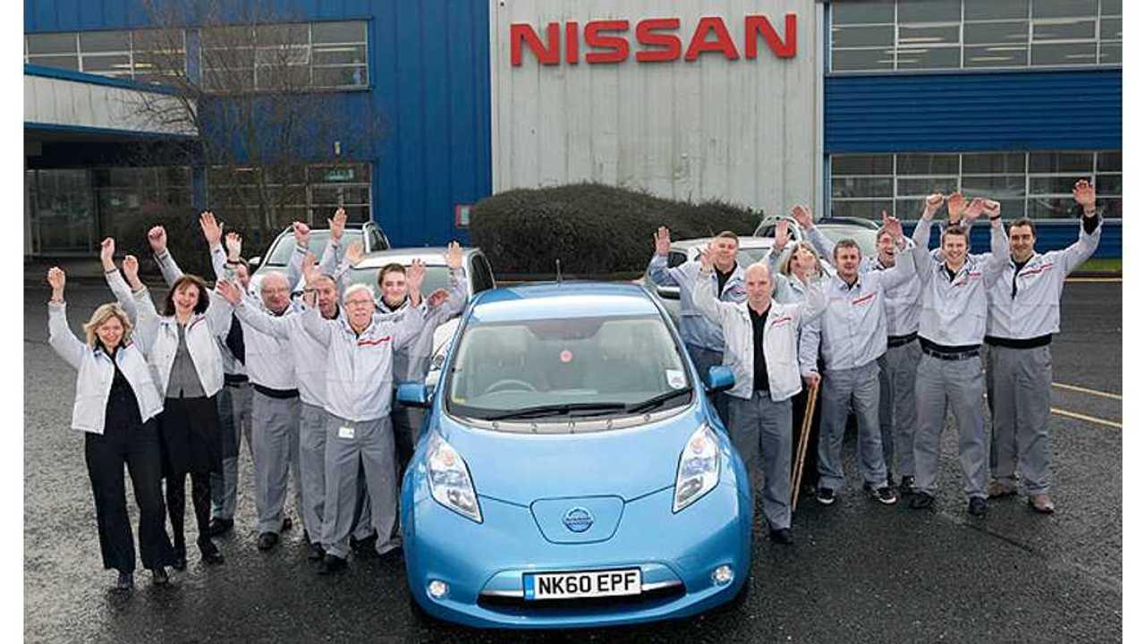Will LEAF Sales Hit 1% of Nissan's Total US Sales in 2013?