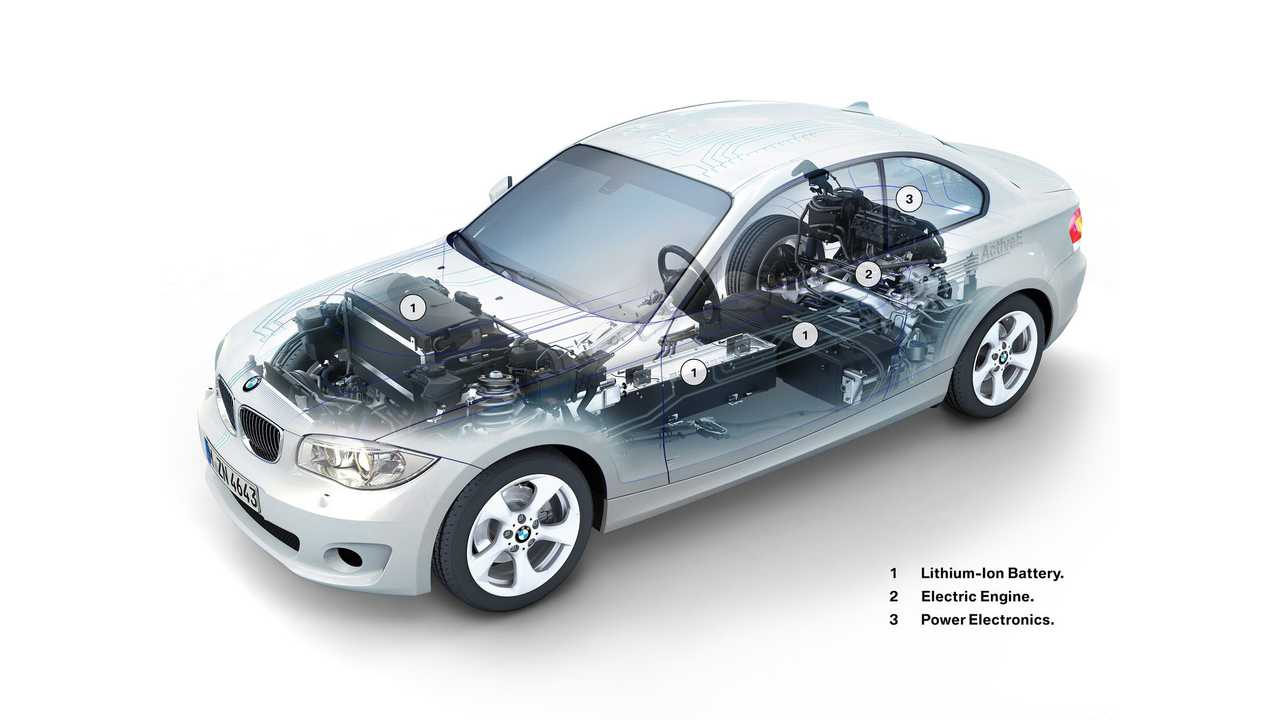 Understanding Battery Capacity Loss From A Four Year Bmw Electric Trial Veteran