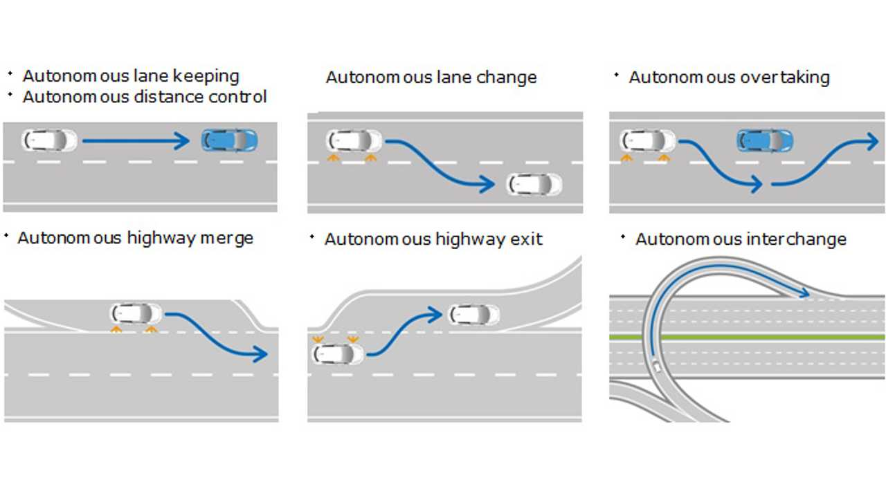 Nissan Conducts First Public Expressway Test of Autonomous Drive LEAF (w/video)