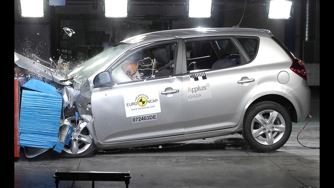 Crash Test Kia Cee'd