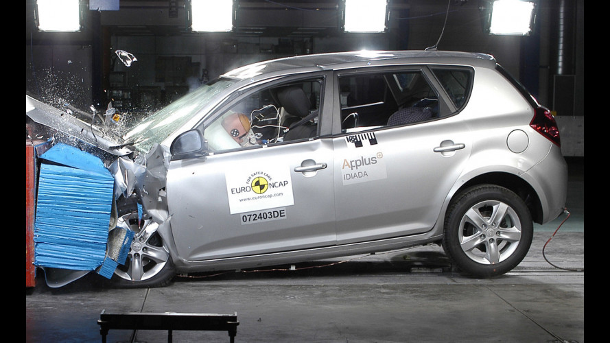 Crash Test Kia Cee'd