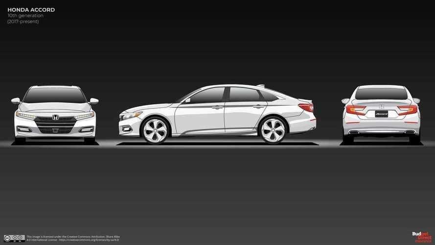 Honda Accord generations