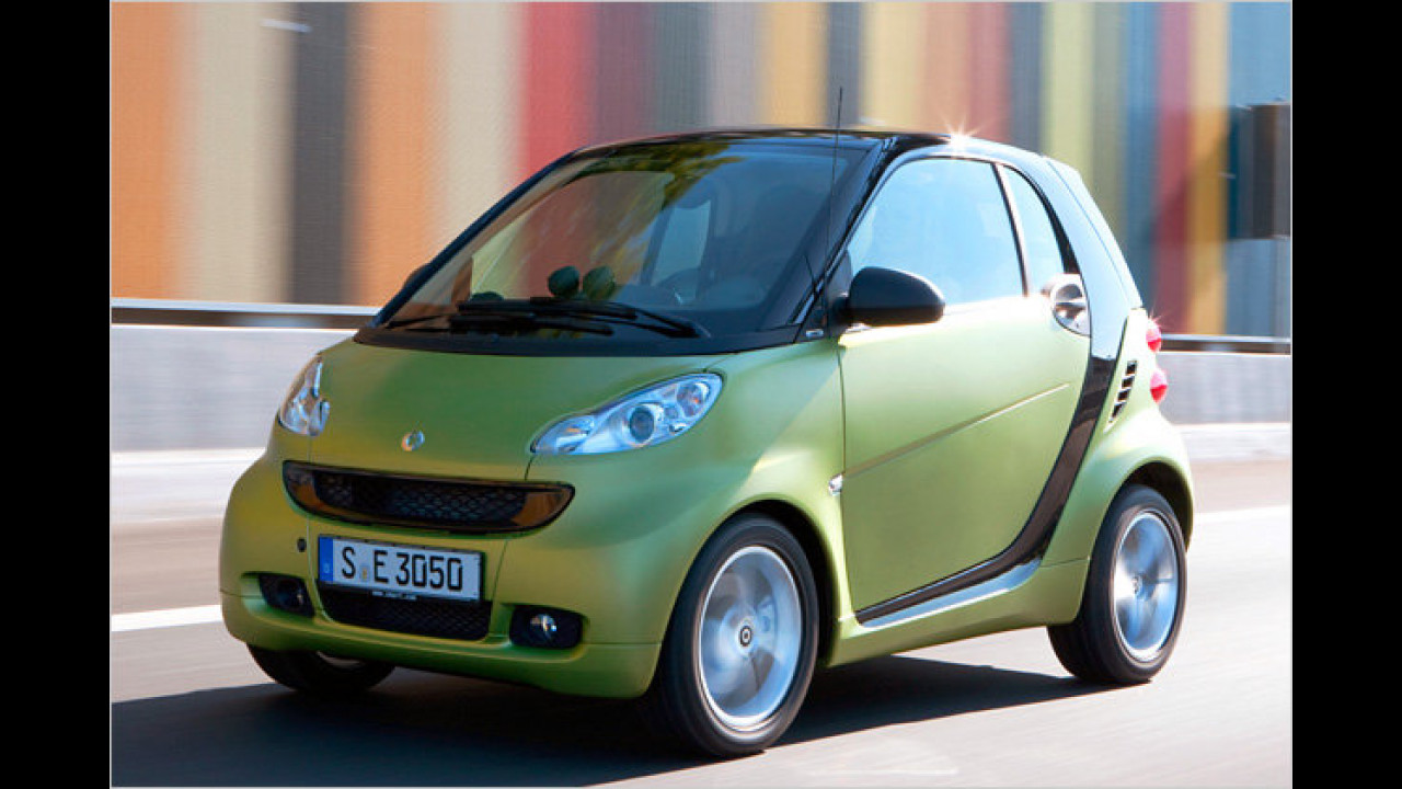 Das kürzeste Serienfahrzeug: Smart Fortwo Coupé