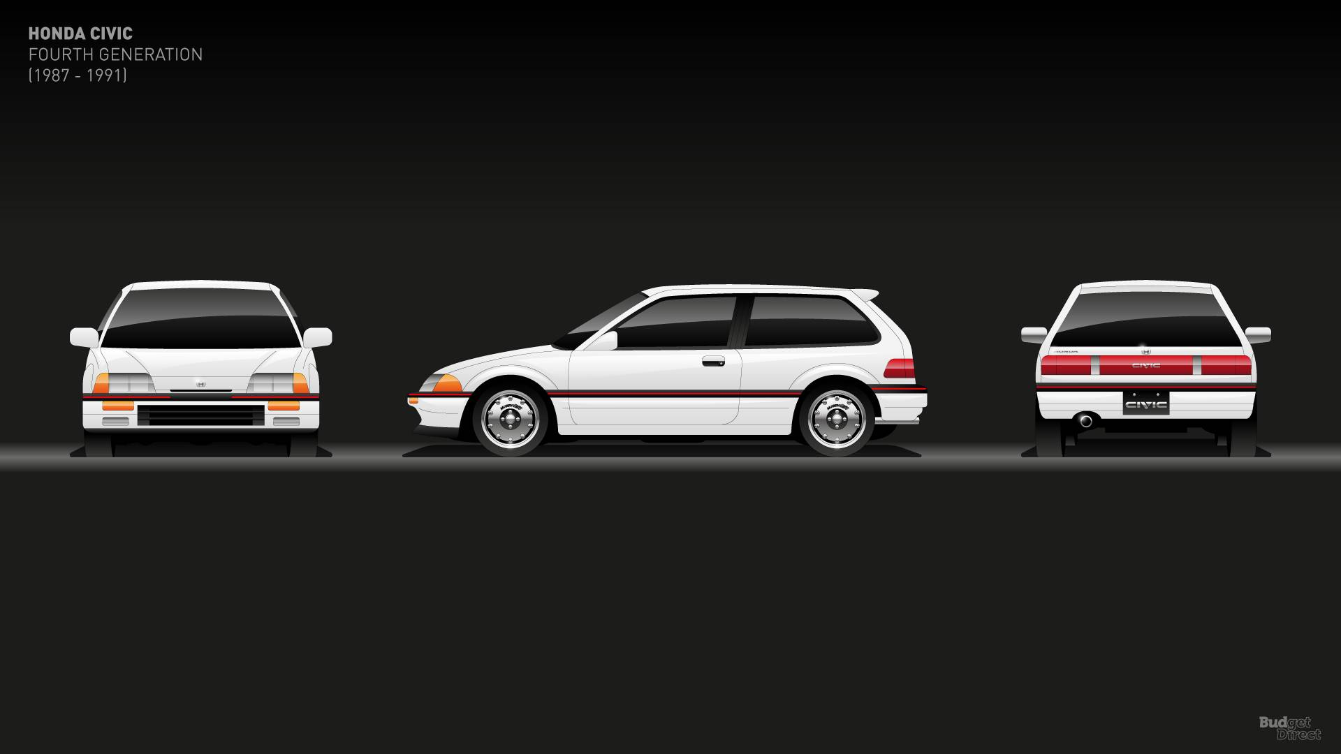 Honda Civic Generations >> 10 Generation Civic Centerfold Is An Awesome Honda History