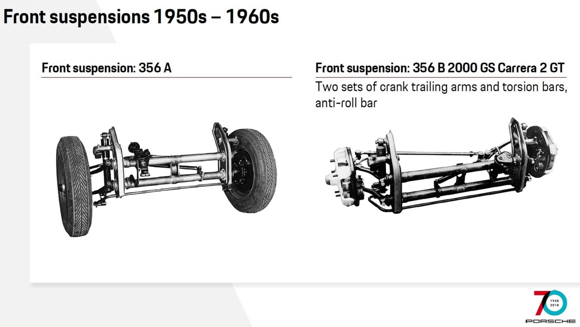 Front Suspension 356 | Motor1 com Photos
