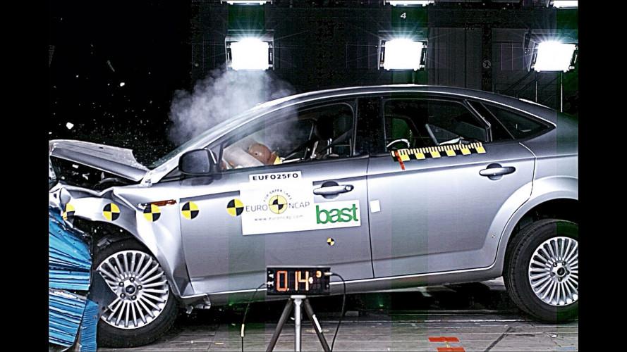 Ford Mondeo: 5 stelle Euro NCAP