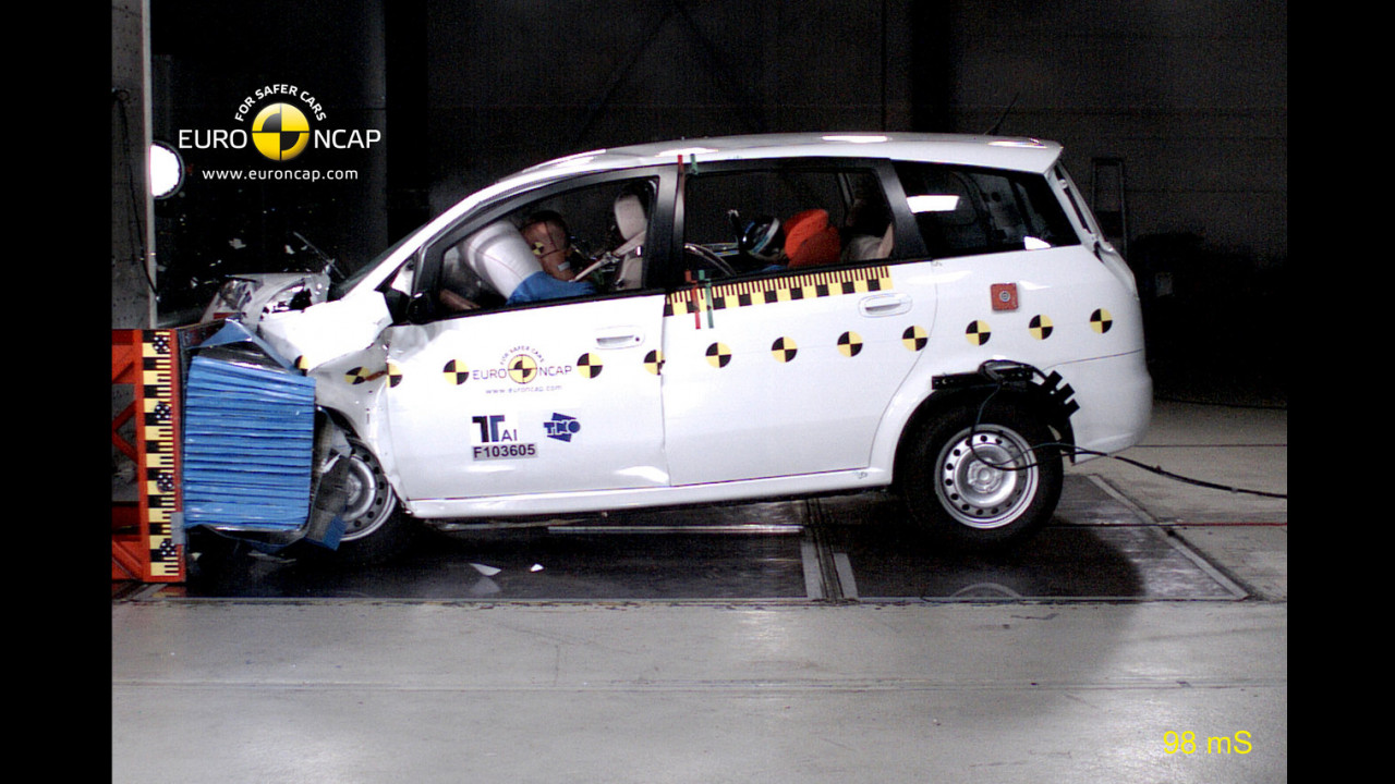Landwind CV9: i crash test Euro NCAP